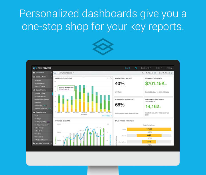 Personalized dashboards give you a one-stop shop for your key reports.