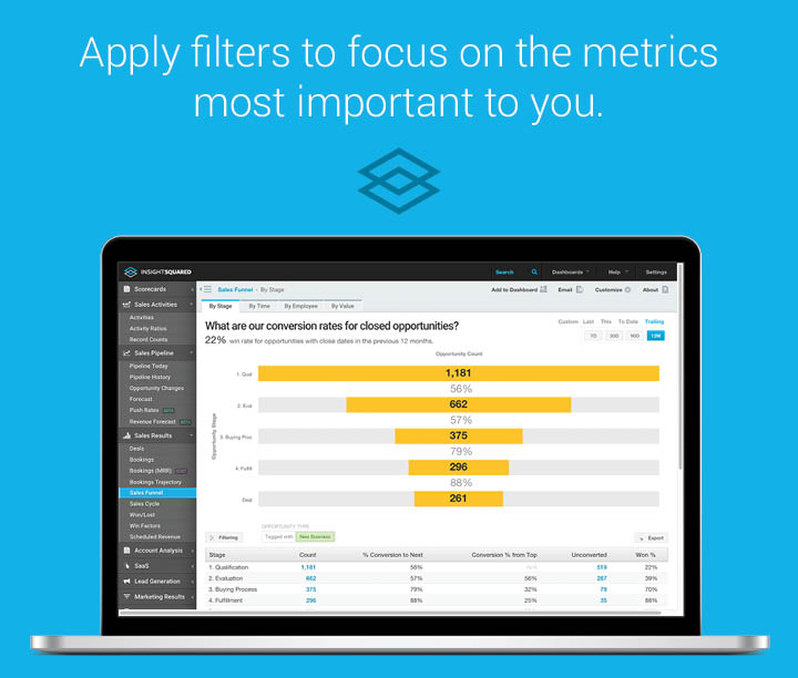 Apply filters to focus on the metrics most important to you.
